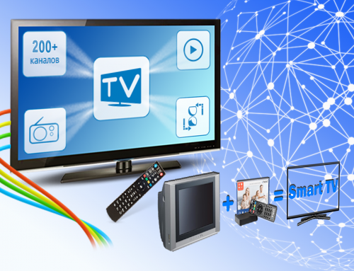 Інтерактивне телебачення